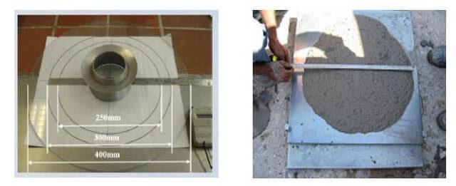 Kendiliğinden yerleşen beton Yayılma deneyi düzeneği ve yapılma yöntemi