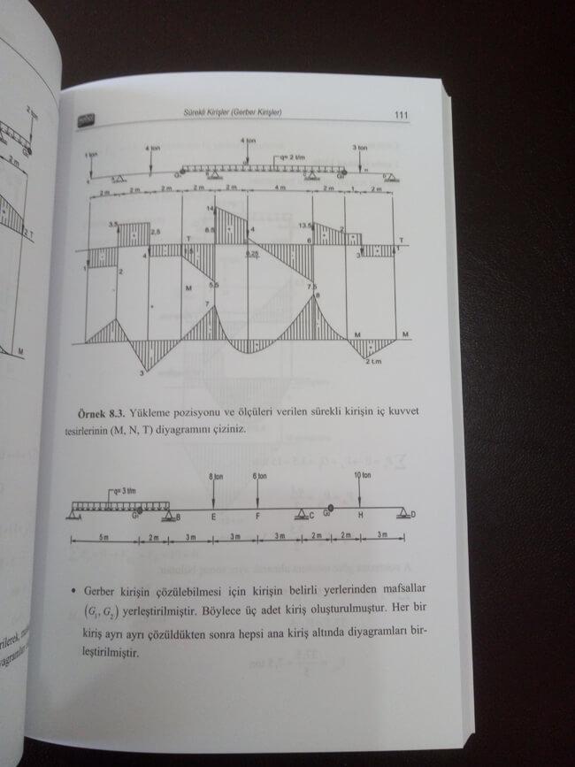 Örnek Bir İçerik Sayfası