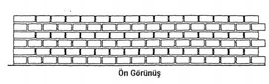 Kilit duvar örgü