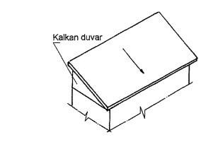 Sundurma çatı